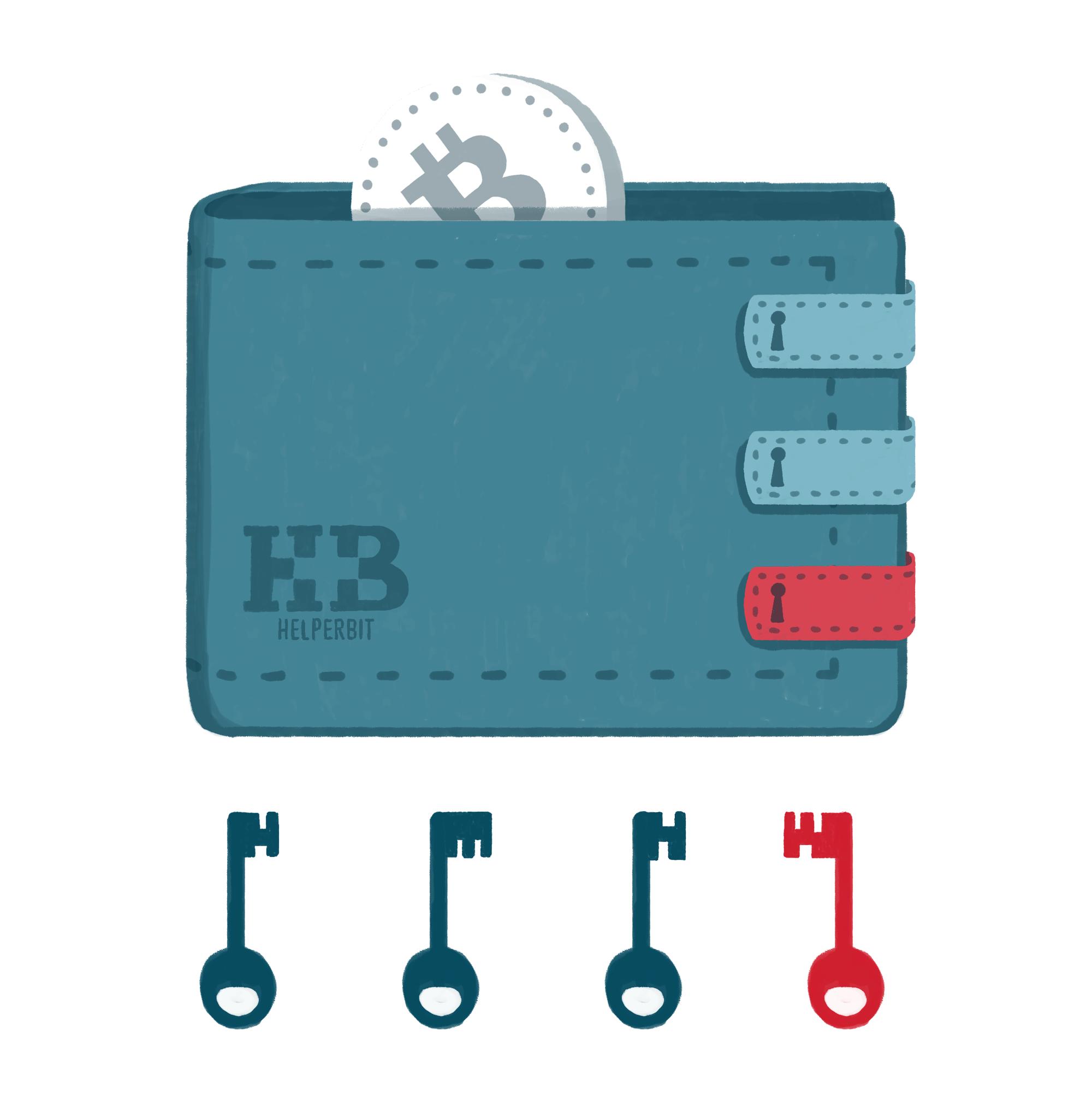 Multisignature Bitcoin Wallet | Helperbit